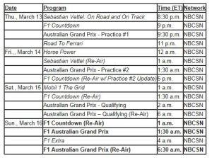 NBC Schedule March